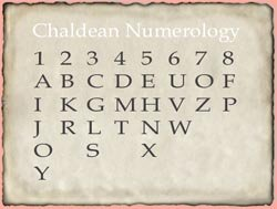 Chaldean-Calculator